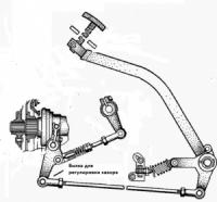 ТО и регулировки сцепления тракторов МТЗ и ЮМЗ
